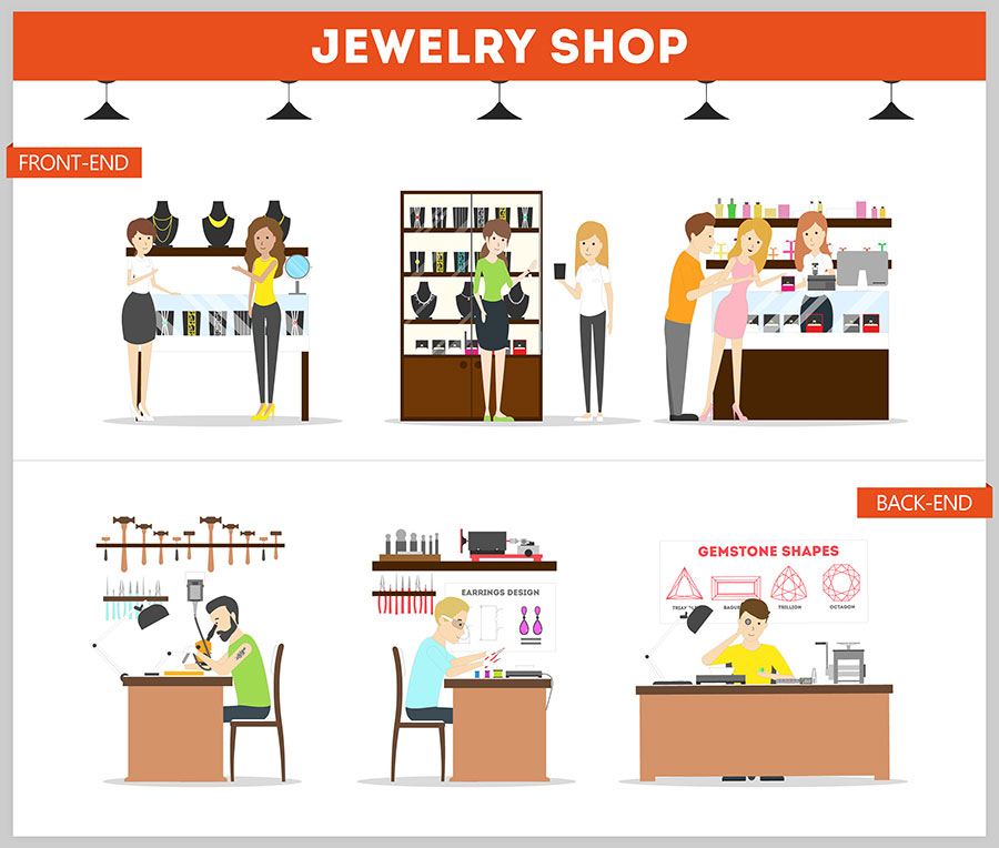 For jewelers it's a challenge to find a software solution that is scalable enough to handle both the manufacturing and the front-end (retail) activities.
